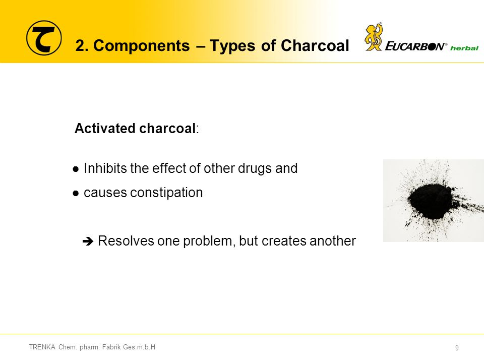 2. Components – Types of Charcoal