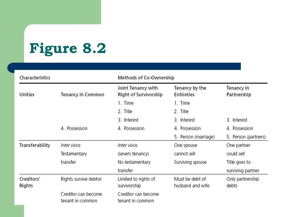 Figure 8.2 Figure 8.2 14