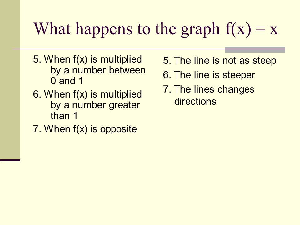 What happens to the graph f(x) = x
