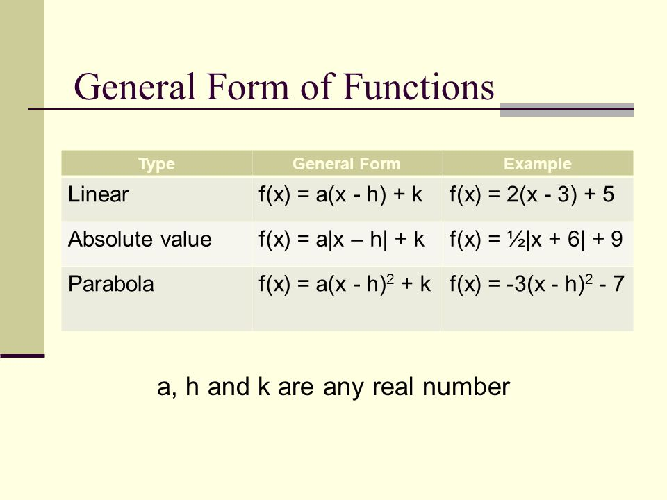 General Form of Functions