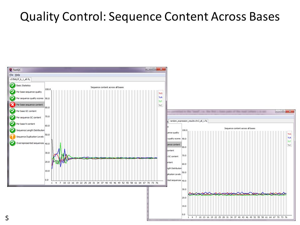 Quality Control: Sequence Content Across Bases
