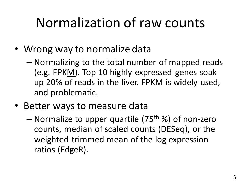 Normalization of raw counts