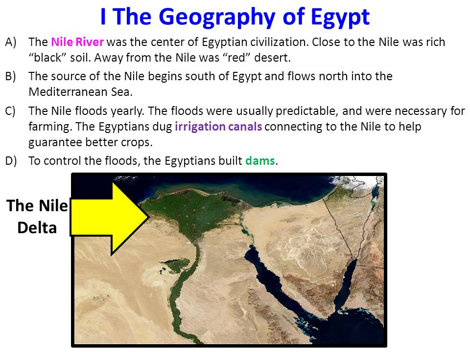 I The Geography of Egypt