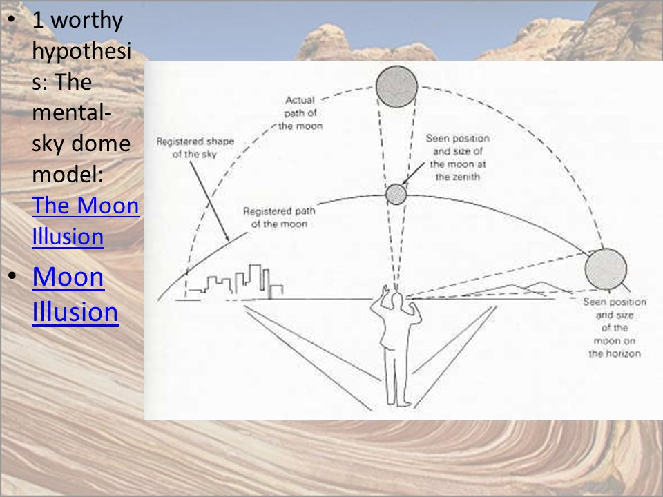 1 worthy hypothesis: The mental-sky dome model: The Moon Illusion