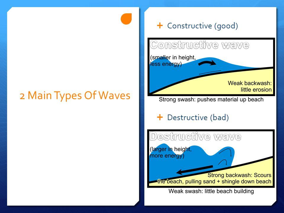 2 Main Types Of Waves Constructive (good) Destructive (bad)