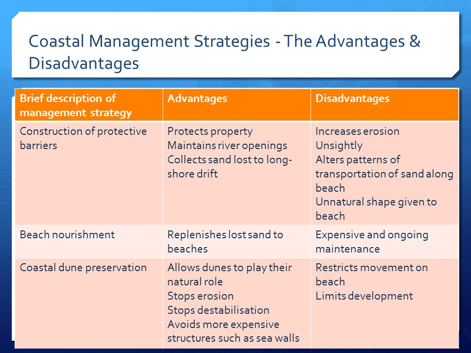 limitations of strategic management and benefits Creation of new types of jobs – one of the best advantages of information   intellectual property and personal data on company management.
