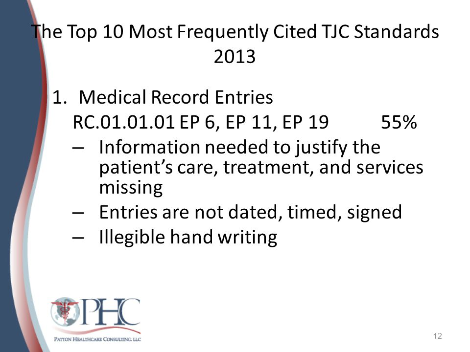 The Top 10 Most Frequently Cited TJC Standards 2013
