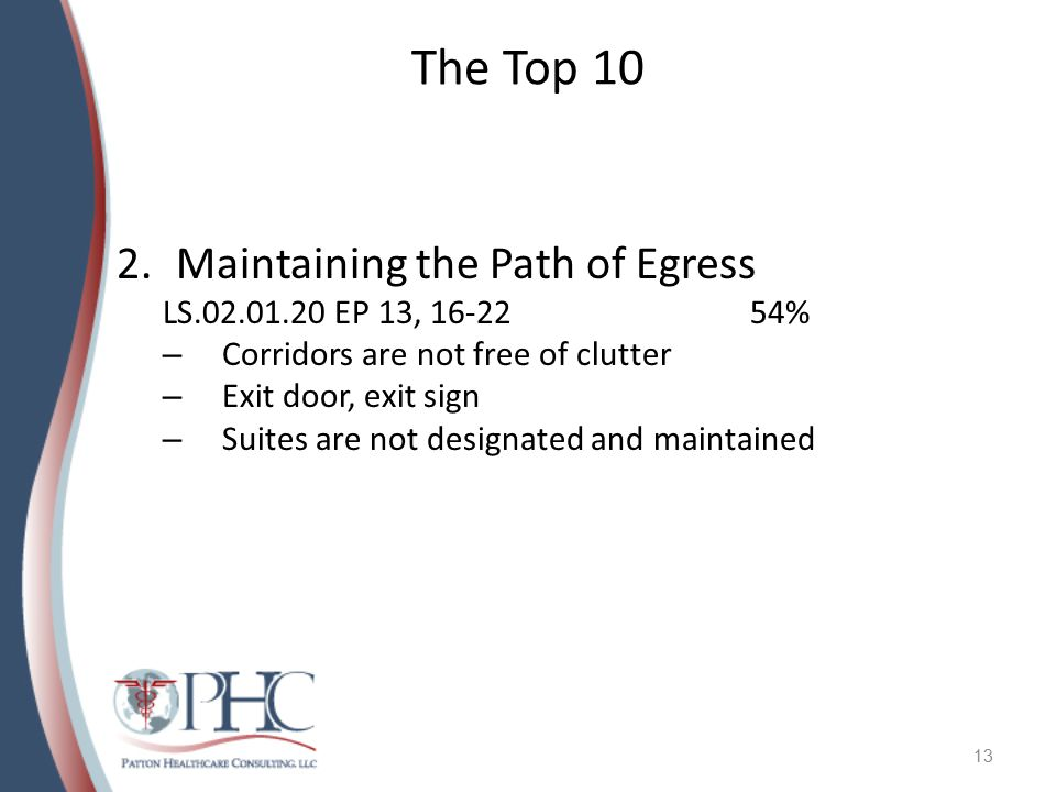 The Top 10 Maintaining the Path of Egress LS.02.01.20 EP 13, 16-22 54%