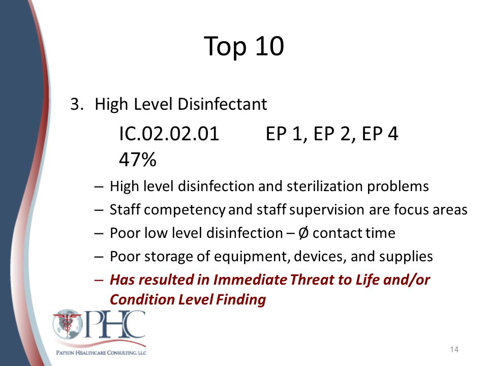 Top 10 High Level Disinfectant IC.02.02.01 EP 1, EP 2, EP 4 47%