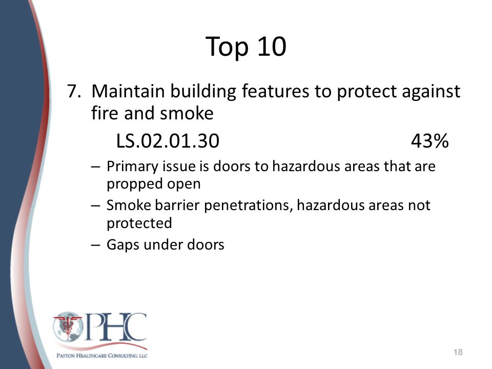 Top 10 Maintain building features to protect against fire and smoke