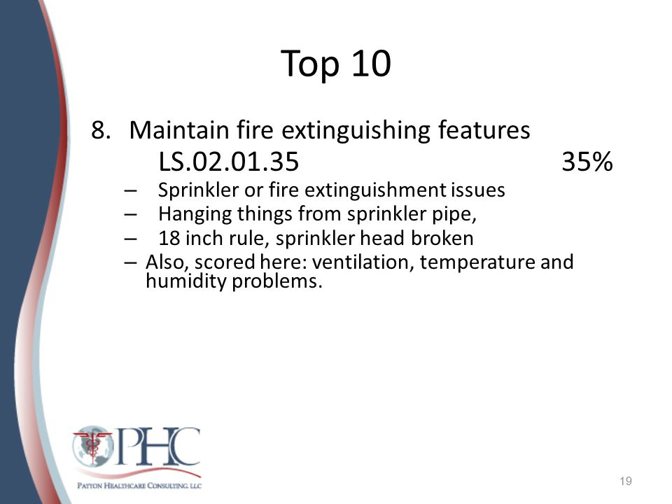 Top 10 Maintain fire extinguishing features LS.02.01.35 35%