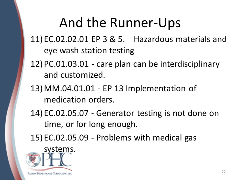 And the Runner-Ups EC.02.02.01 EP 3 & 5. Hazardous materials and eye wash station testing.