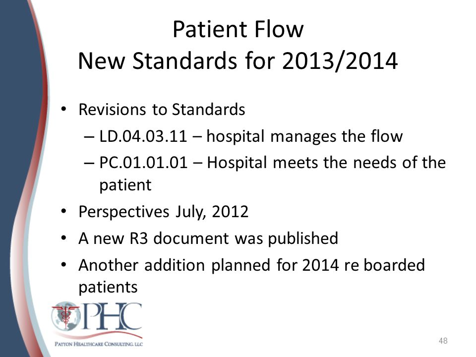 Patient Flow New Standards for 2013/2014
