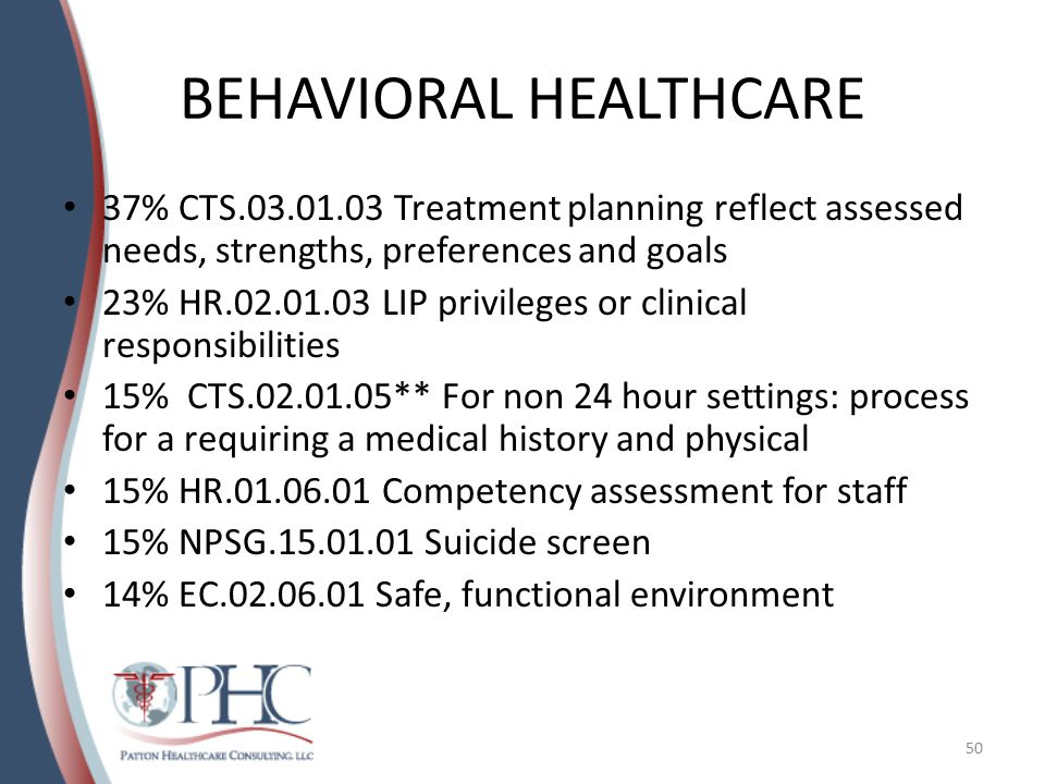 BEHAVIORAL HEALTHCARE