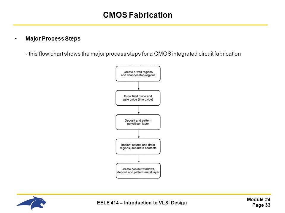 CMOS Fabrication Major Process Steps - this flow chart shows the major process steps for a CMOS integrated circuit fabrication.