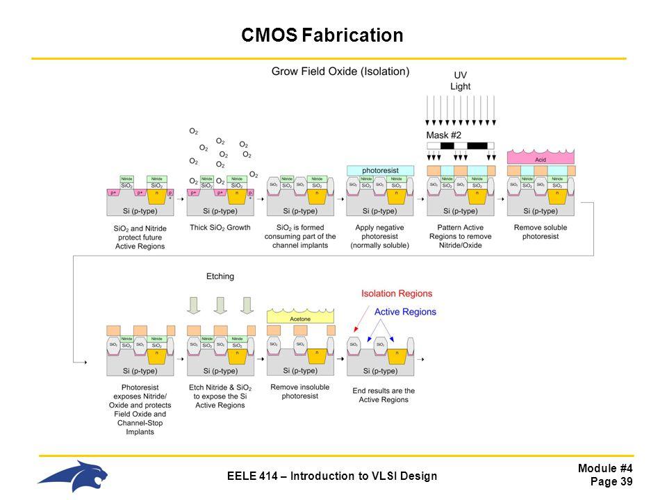 CMOS Fabrication