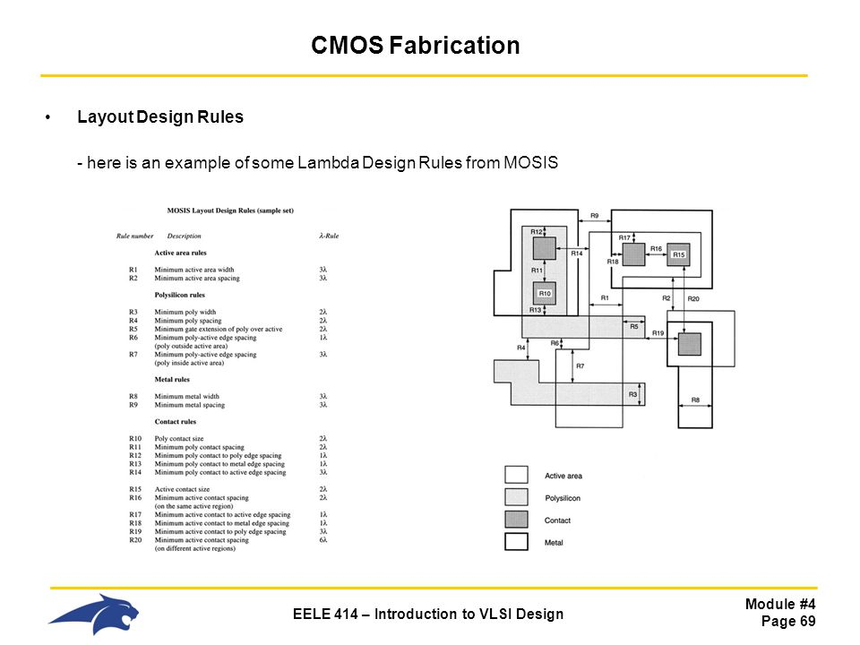 CMOS Fabrication Layout Design Rules - here is an example of some Lambda Design Rules from MOSIS