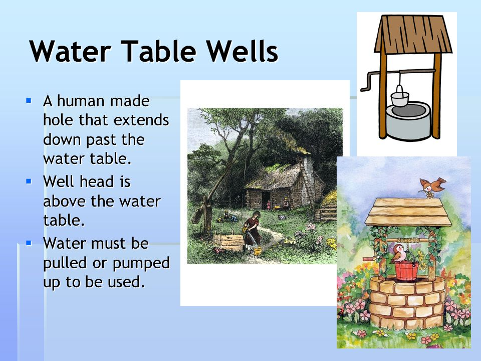 Water Table Wells A human made hole that extends down past the water table. Well head is above the water table.