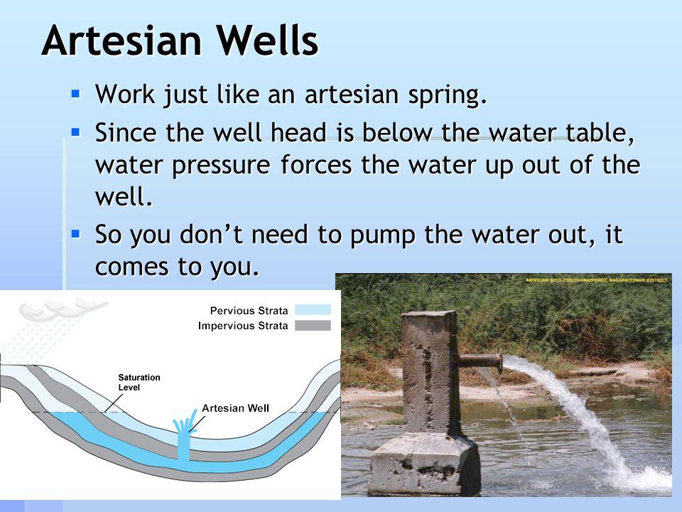 Artesian Wells Work just like an artesian spring.