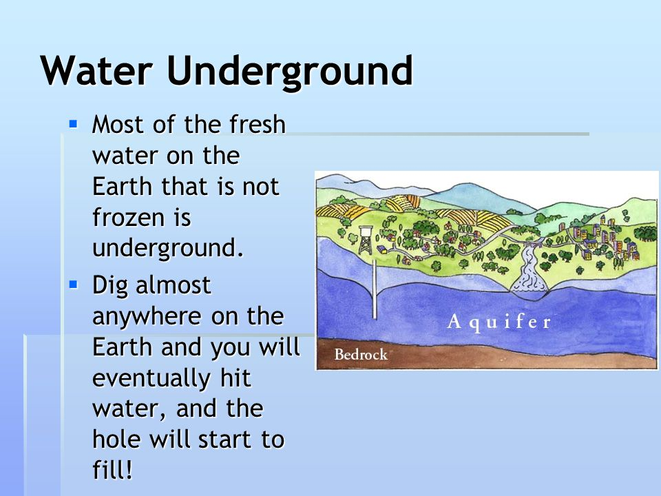 Water Underground Most of the fresh water on the Earth that is not frozen is underground.