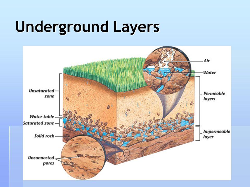 Underground Layers
