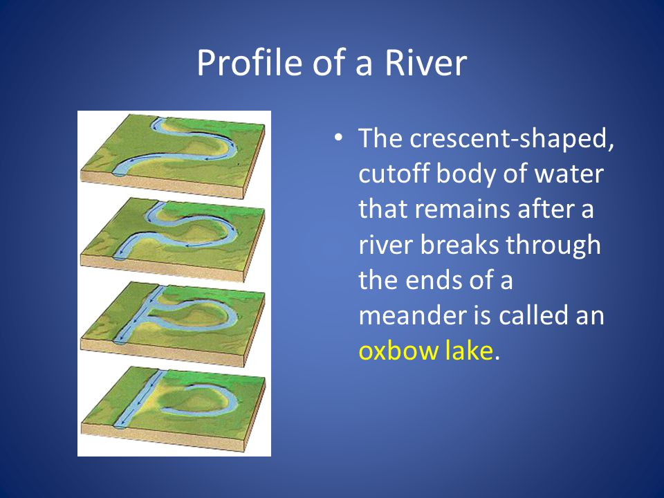 Profile of a River The crescent-shaped, cutoff body of water that remains after a river breaks through the ends of a meander is called an oxbow lake.