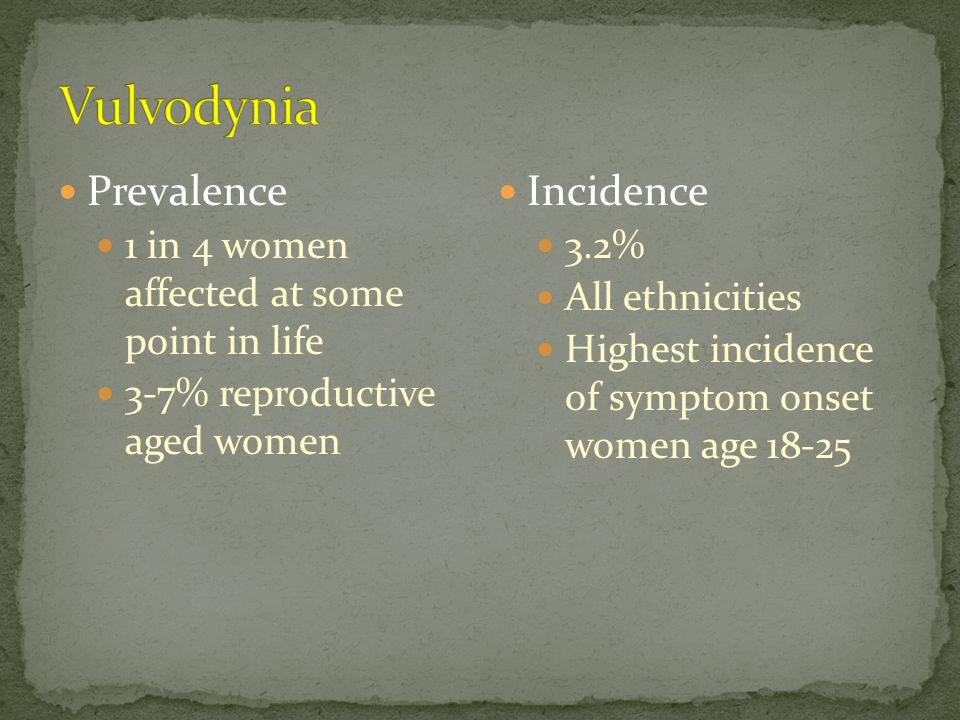 Vulvodynia Prevalence Incidence