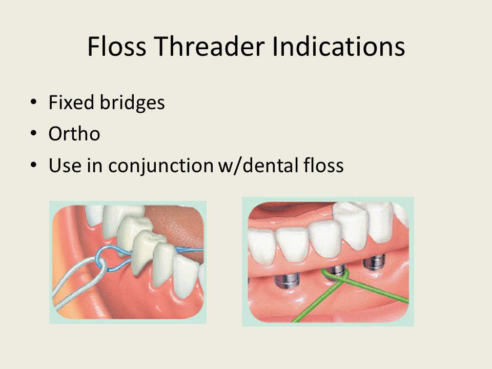 Floss Threader Indications