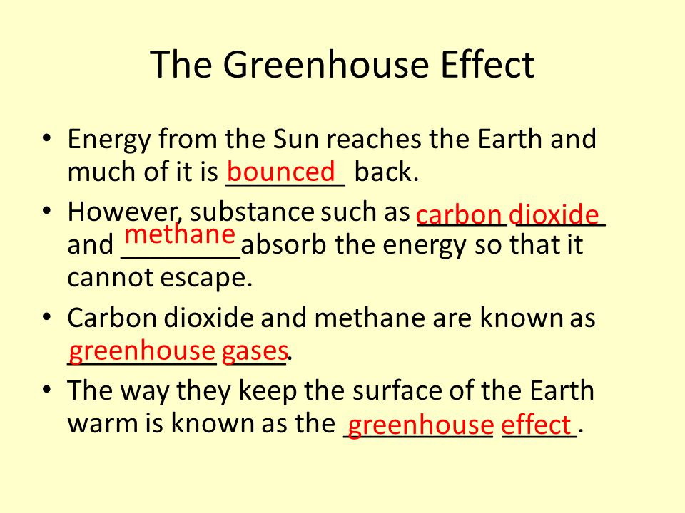 The Greenhouse Effect Energy from the Sun reaches the Earth and much of it is ________ back.