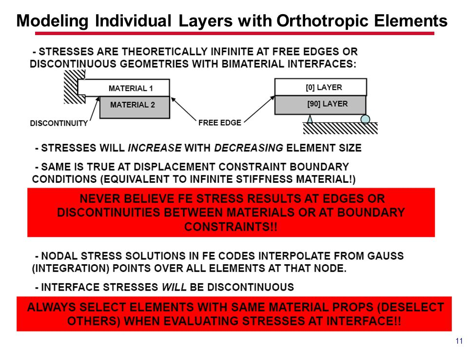 Modeling Individual Layers with Orthotropic Elements