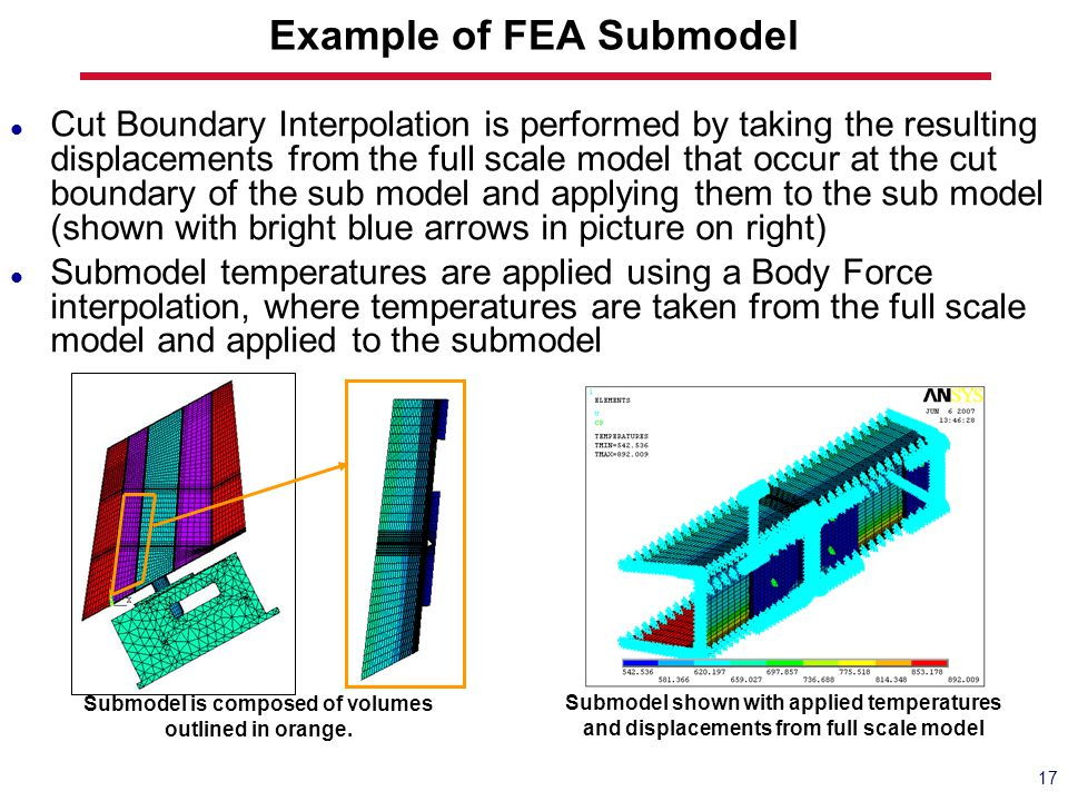 Example of FEA Submodel