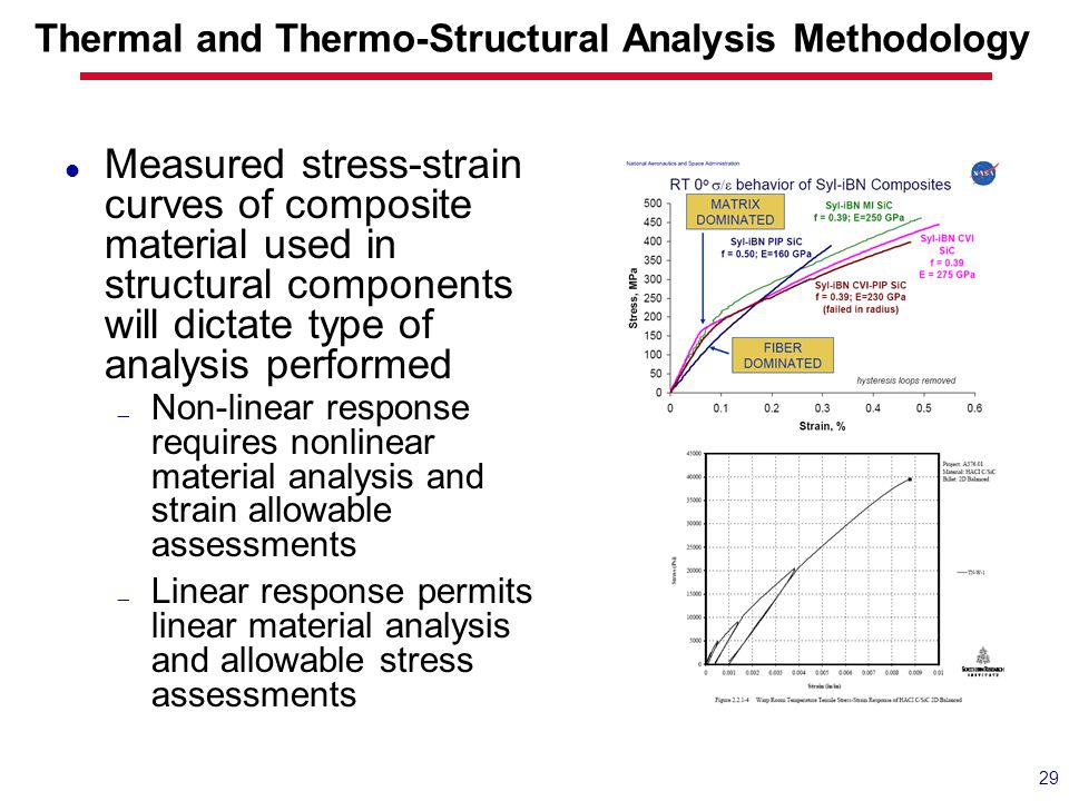 Thermal and Thermo-Structural Analysis Methodology
