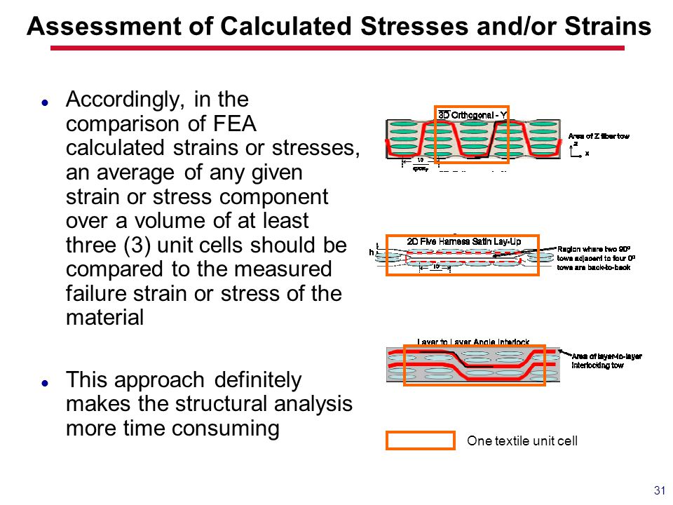 Assessment of Calculated Stresses and/or Strains