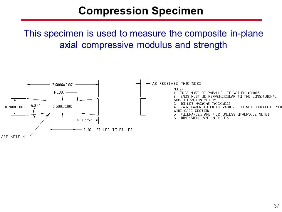 Compression Specimen This specimen is used to measure the composite in-plane axial compressive modulus and strength.