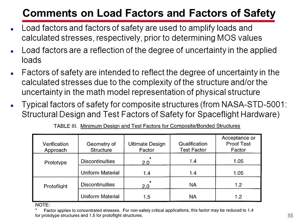 Comments on Load Factors and Factors of Safety