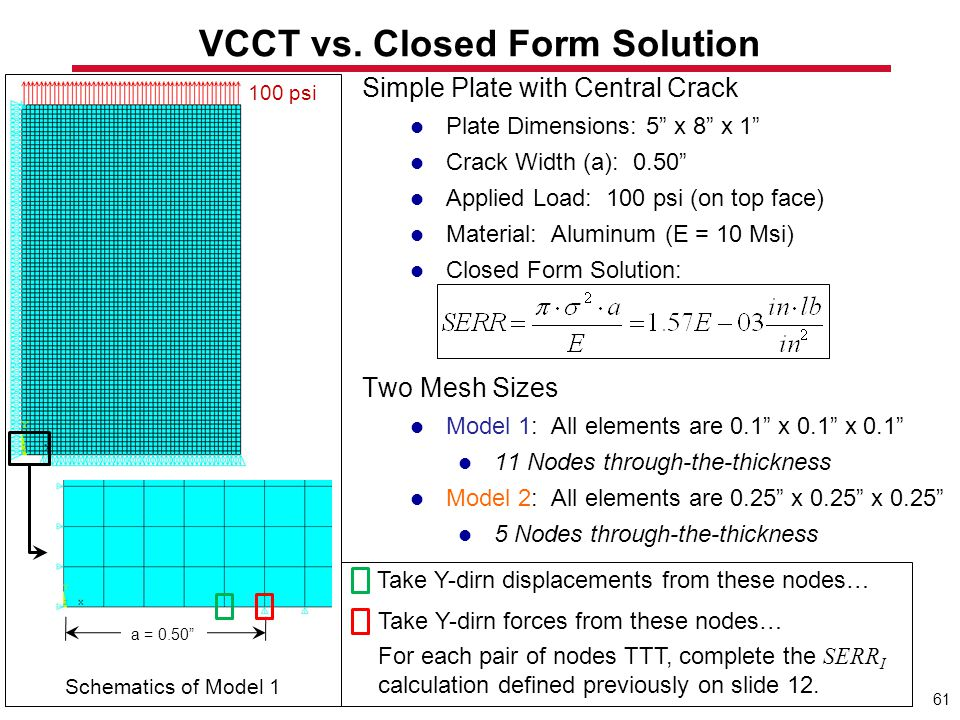 VCCT vs. Closed Form Solution