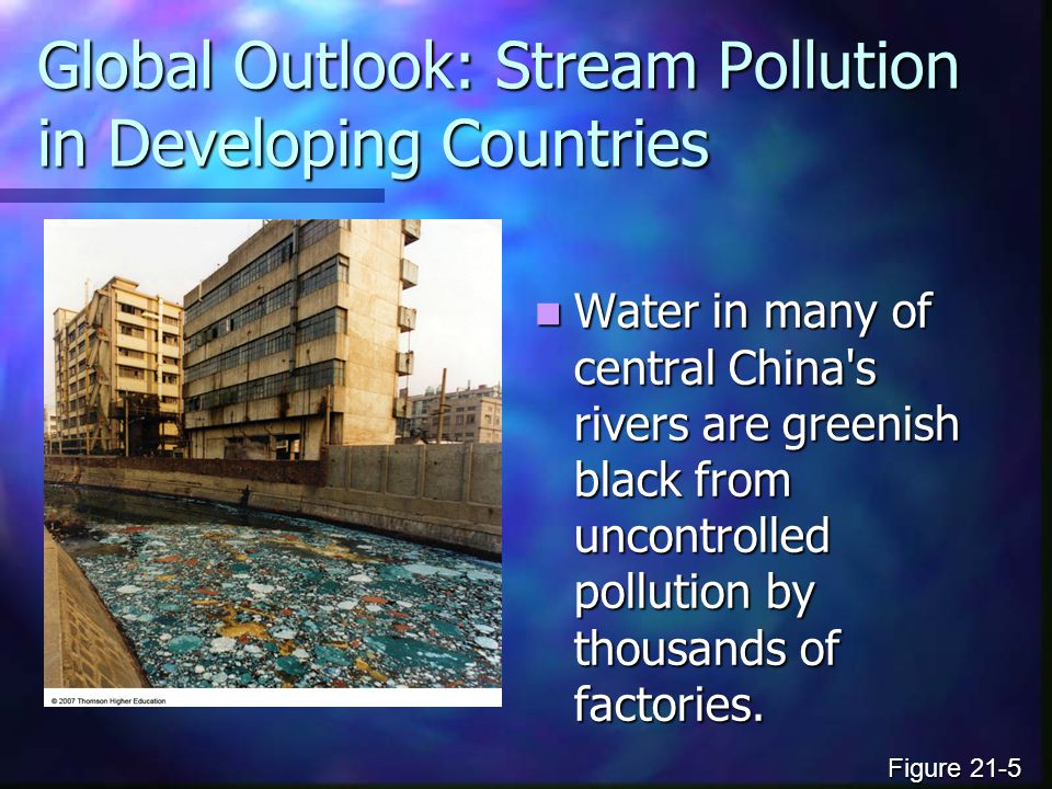Global Outlook: Stream Pollution in Developing Countries