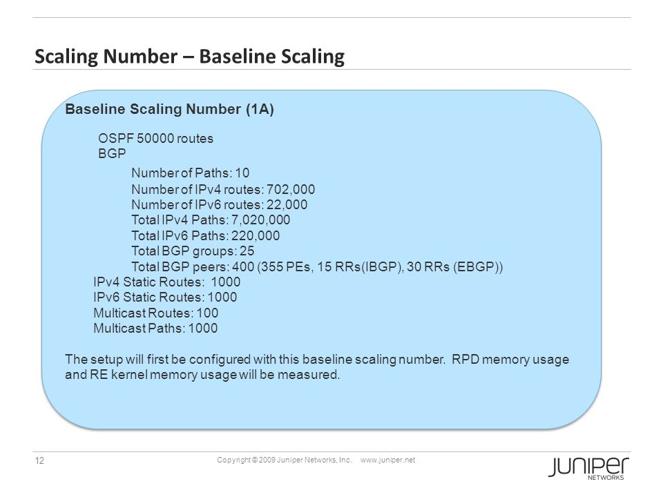 Scaling Number – Baseline Scaling