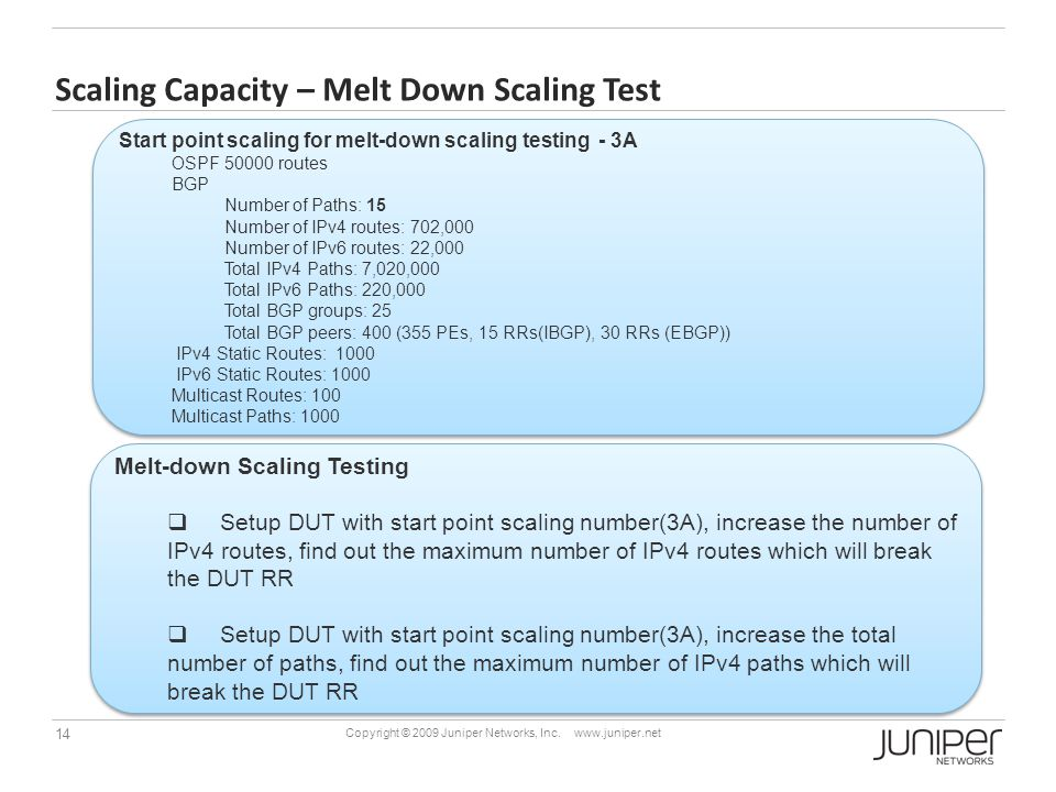 Scaling Capacity – Melt Down Scaling Test