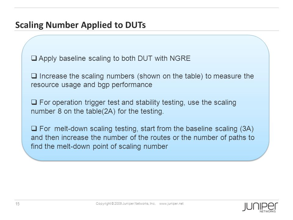 Scaling Number Applied to DUTs