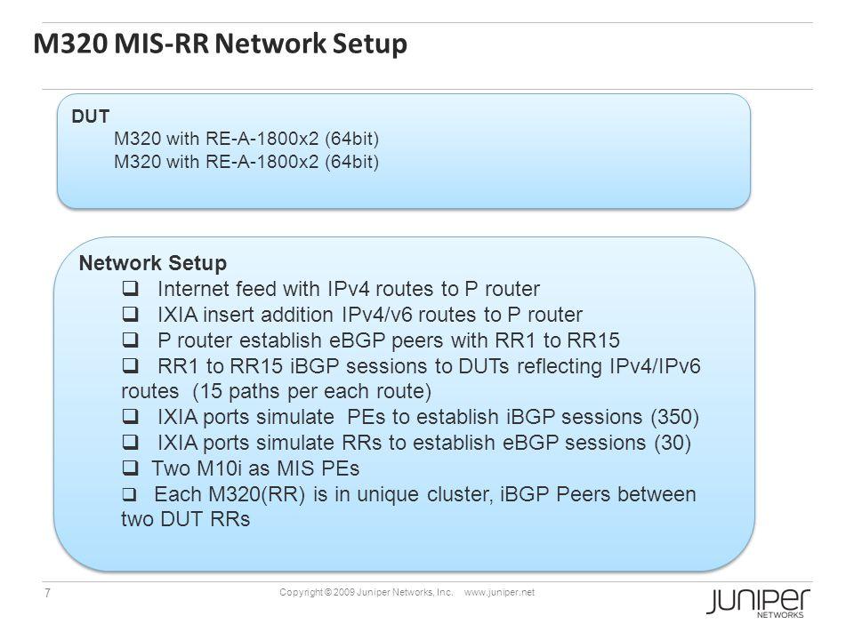 M320 MIS-RR Network Setup Network Setup