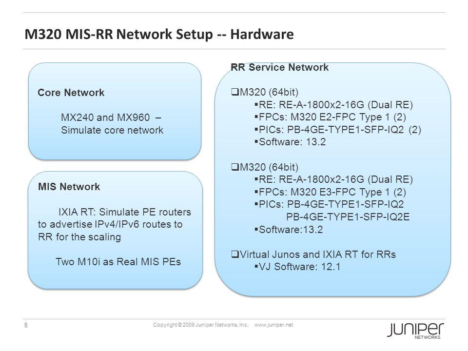 M320 MIS-RR Network Setup -- Hardware