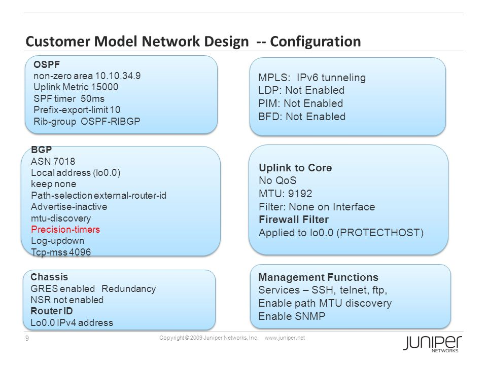 Customer Model Network Design -- Configuration