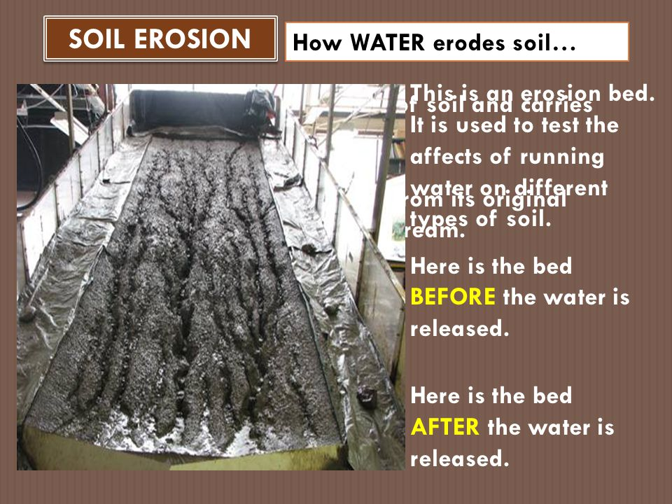 SOIL EROSION How WATER erodes soil…