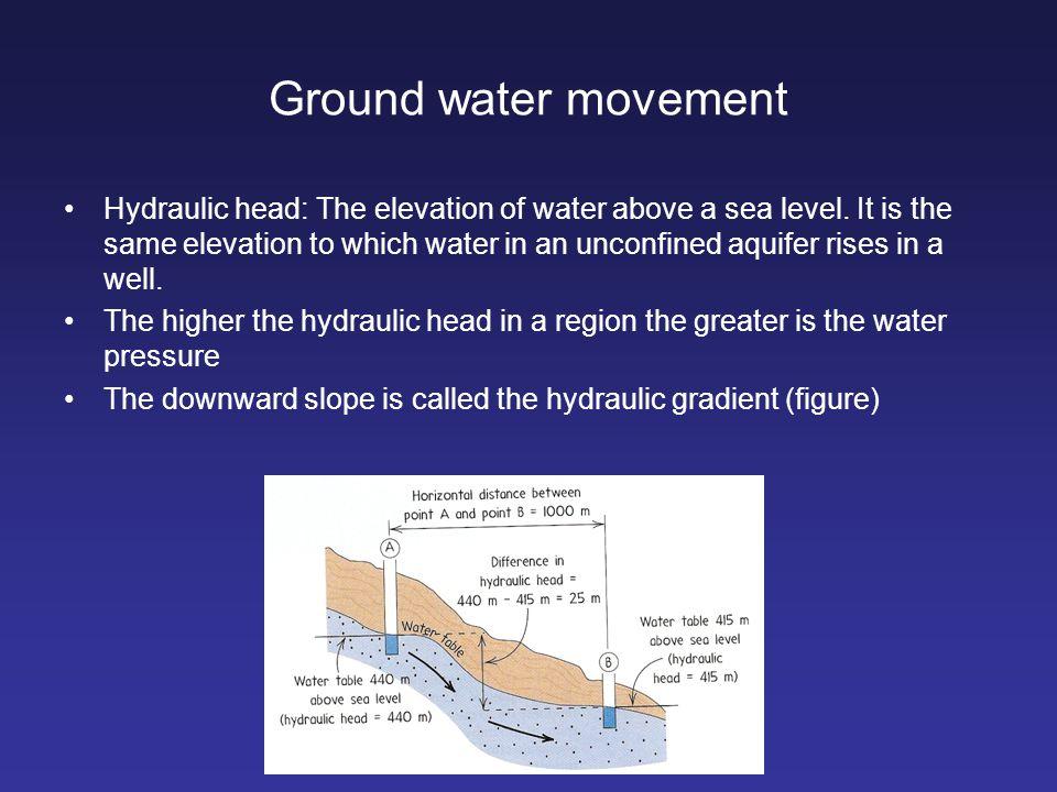 Ground water movement
