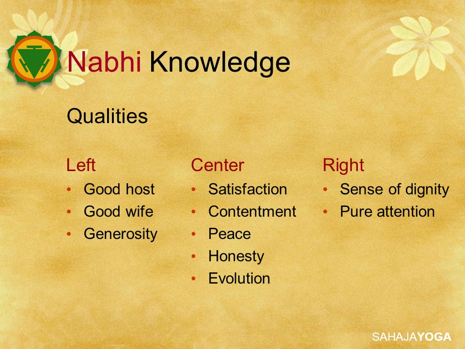 Nabhi Knowledge Qualities Left Center Right Good host Good wife