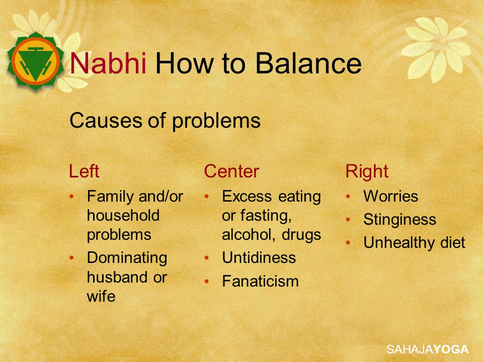 Nabhi How to Balance Causes of problems Left Center Right
