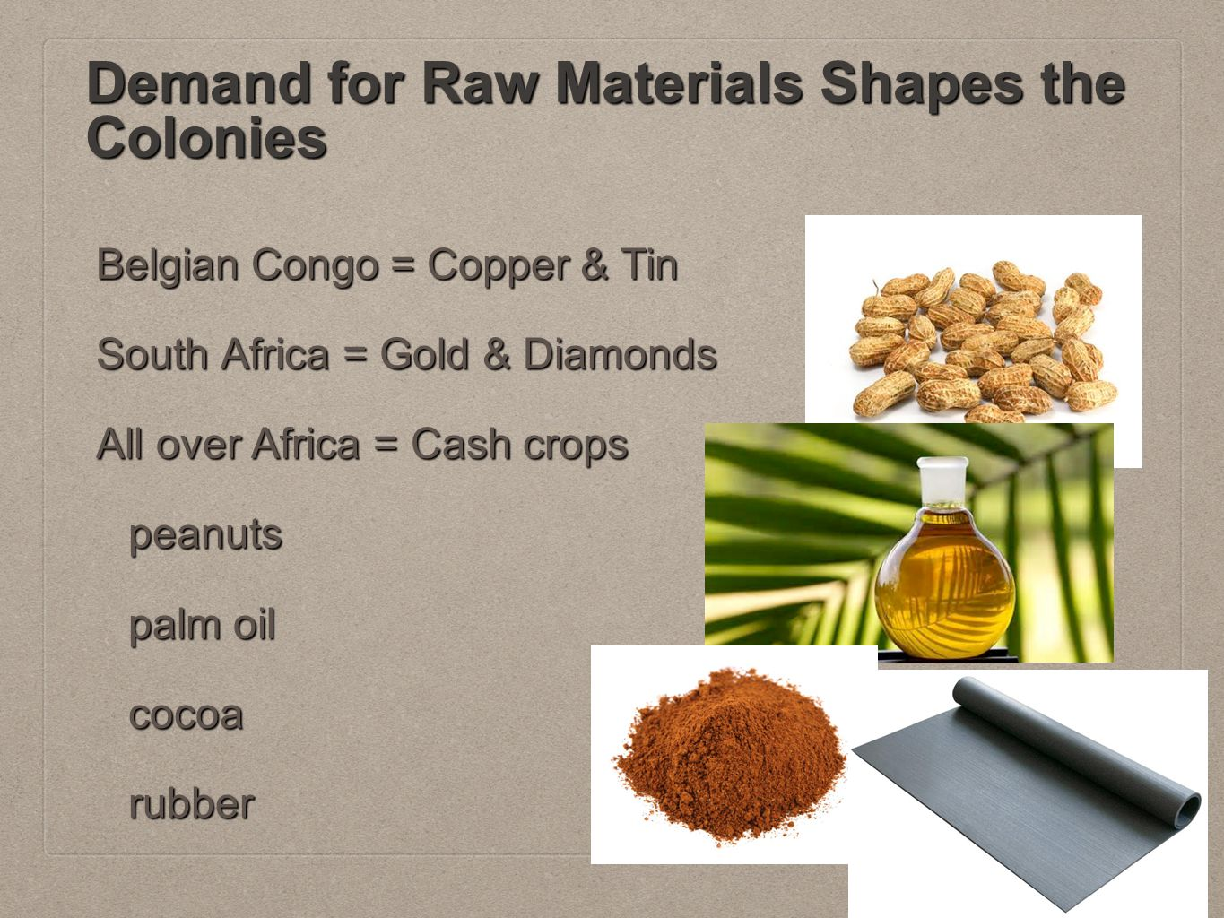 Demand for Raw Materials Shapes the Colonies