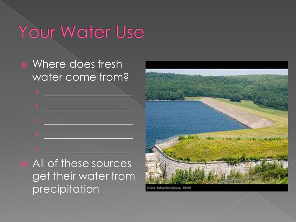 Your Water Use Where does fresh water come from