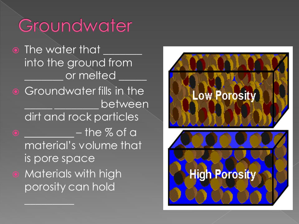 Groundwater The water that _______ into the ground from _______ or melted _____.